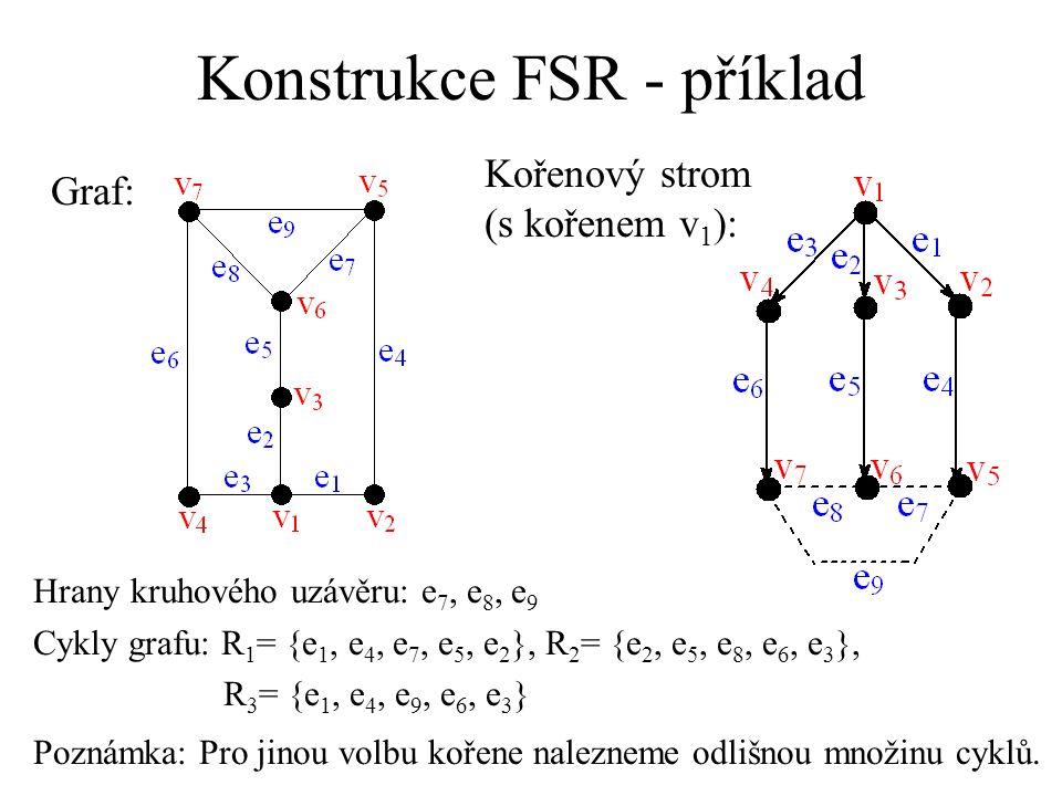 Konstrukce FSR - příklad Graf: Kořenový strom (s kořenem v 1 ): Hrany kruhového uzávěru: e 7, e 8, e 9 Cykly grafu: R 1 = {e 1, e 4, e 7, e 5, e 2 }, R 2 = {e 2, e 5, e 8, e 6, e 3 }, R 3 = {e 1, e 4, e 9, e 6, e 3 } Poznámka: Pro jinou volbu kořene nalezneme odlišnou množinu cyklů.