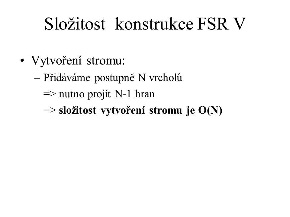 Složitost konstrukce FSR V Vytvoření stromu: –Přidáváme postupně N vrcholů => nutno projít N-1 hran => složitost vytvoření stromu je O(N)