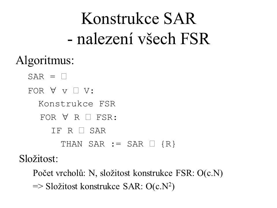 Konstrukce SAR - nalezení všech FSR Algoritmus: SAR =  FOR  v  V: Konstrukce FSR FOR  R  FSR: IF R  SAR THAN SAR := SAR  {R} Složitost: Počet vrcholů: N, složitost konstrukce FSR: O(c.N) => Složitost konstrukce SAR: O(c.N 2 )