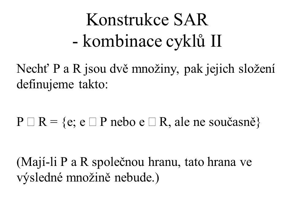 Konstrukce SAR - kombinace cyklů II Nechť P a R jsou dvě množiny, pak jejich složení definujeme takto: P  R = {e; e  P nebo e  R, ale ne současně} (Mají-li P a R společnou hranu, tato hrana ve výsledné množině nebude.)