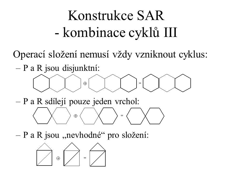 """Konstrukce SAR - kombinace cyklů III Operací složení nemusí vždy vzniknout cyklus: –P a R jsou disjunktní: –P a R sdílejí pouze jeden vrchol: –P a R jsou """"nevhodné pro složení:"""