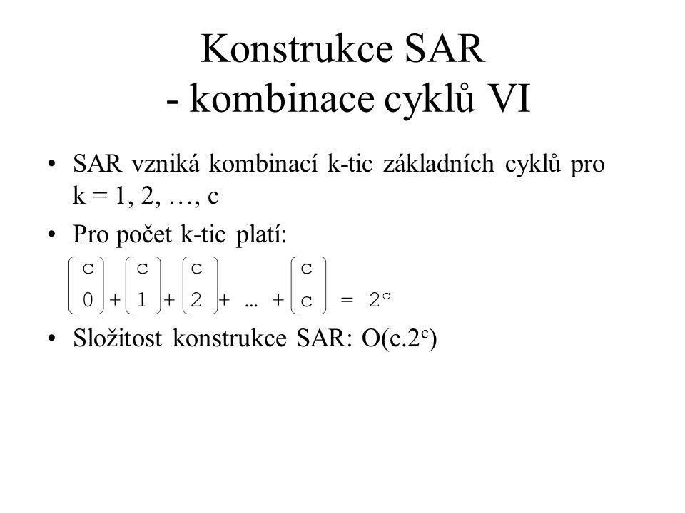 Konstrukce SAR - kombinace cyklů VI SAR vzniká kombinací k-tic základních cyklů pro k = 1, 2, …, c Pro počet k-tic platí: c c 0 + 1 + 2 + … + c = 2 c Složitost konstrukce SAR: O(c.2 c )