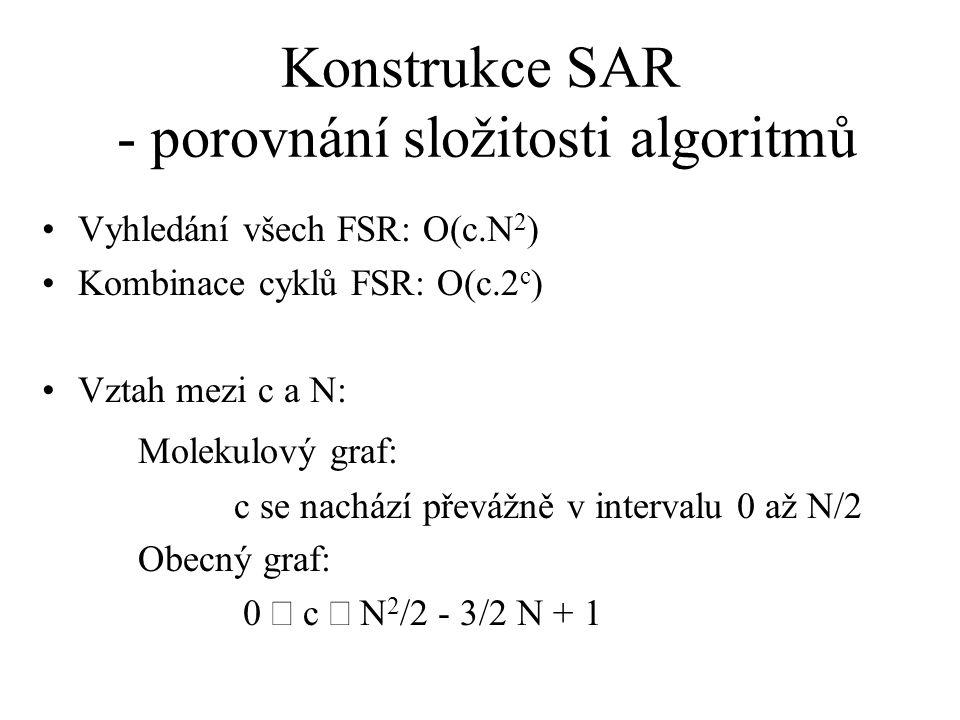 Konstrukce SAR - porovnání složitosti algoritmů Vyhledání všech FSR: O(c.N 2 ) Kombinace cyklů FSR: O(c.2 c ) Vztah mezi c a N: Molekulový graf: c se nachází převážně v intervalu 0 až  N/2 Obecný graf: 0  c  N 2 /2 - 3/2 N + 1