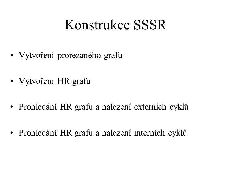 Konstrukce SSSR Vytvoření prořezaného grafu Vytvoření HR grafu Prohledání HR grafu a nalezení externích cyklů Prohledání HR grafu a nalezení interních cyklů
