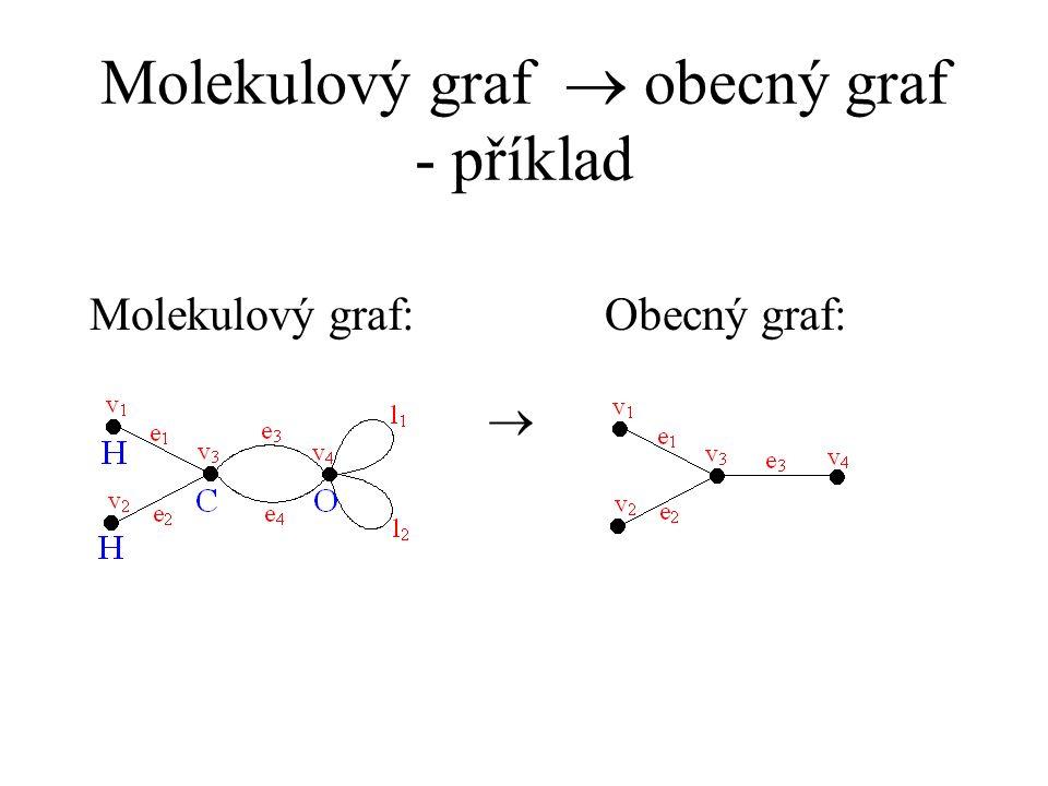 Množina cyklů Typy množin cyklů: Množina základních cyklů (Fundamental Set of Rings, FSR) Množina všech cyklů (Set of All Rings, SAR) Množina nejmenších základních cyklů (Smallest Set of Smallest Rings, SSSR) Zápis množiny cyklů grafu G = (V, H): C = {R 1, …, R c }, kde c je počet cyklů R i je cyklus, R i  H a i  1 … c