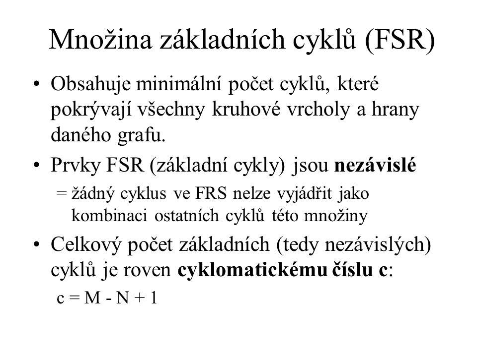 Nevýhody FSR FSR není určena jednoznačně Na grafu s více než 1 cyklem lze nalézt více cyklů, než udává cyklomatické číslo grafu Dvě cesty k obecnější množině cyklů: –množina všech cyklů (SAR) –množina nejmenších základních cyklů (SSSR)