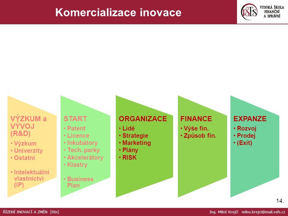 14. Komercializace inovace ŘÍZENÍ INOVACÍ A ZMĚN [RIn] Ing.