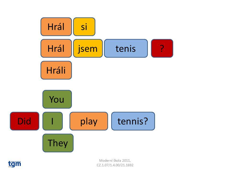 Hráltenis tennis IDid Hrál They You jsem si play Hráli