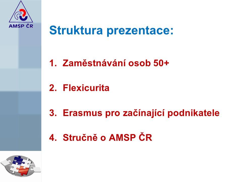 """""""Jsme firmám blíž Děkuji za pozornost """"Jsme firmám blíž Děkuji za pozornost Eva Svobodová, MBA generální ředitelka amsp@amsp.czwww.amsp.cz"""