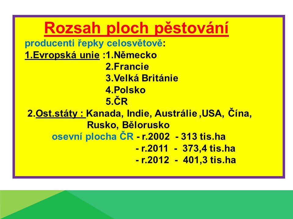 Rozsah ploch pěstování producenti řepky celosvětově: 1.Evropská unie :1.Německo 2.Francie 3.Velká Británie 4.Polsko 5.ČR 2.Ost.státy : Kanada, Indie, Austrálie,USA, Čína, Rusko, Bělorusko osevní plocha ČR - r.2002 - 313 tis.ha - r.2011 - 373,4 tis.ha - r.2012 - 401,3 tis.ha