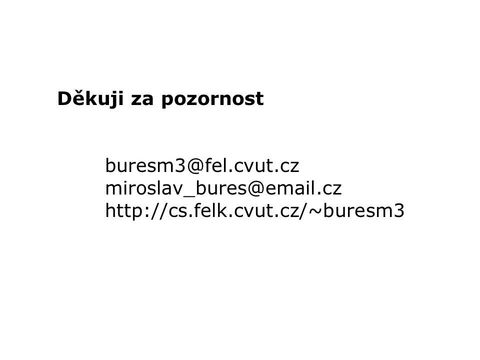 Děkuji za pozornost buresm3@fel.cvut.cz miroslav_bures@email.cz http://cs.felk.cvut.cz/~buresm3