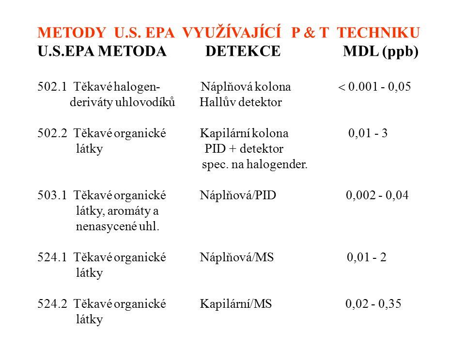 METODY U.S. EPA VYUŽÍVAJÍCÍ P  T TECHNIKU U.S.EPA METODA DETEKCE MDL (ppb) 502.1 Těkavé halogen- Náplňová kolona  0.001 - 0,05 deriváty uhlovodíků H