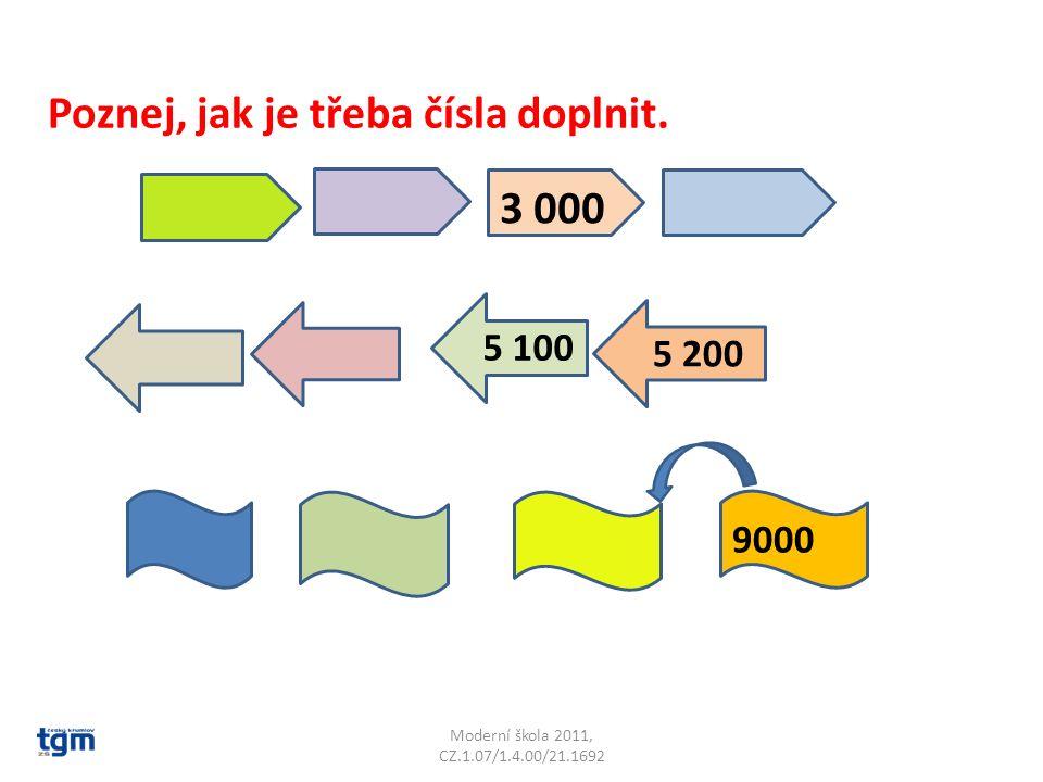 Moderní škola 2011, CZ.1.07/1.4.00/21.1692 3 000 5 200 5 100 9000 Poznej, jak je třeba čísla doplnit.