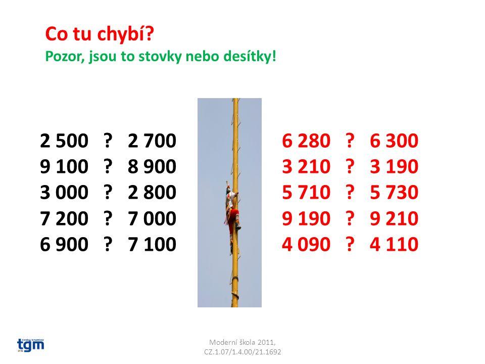 Moderní škola 2011, CZ.1.07/1.4.00/21.1692 2 500 .