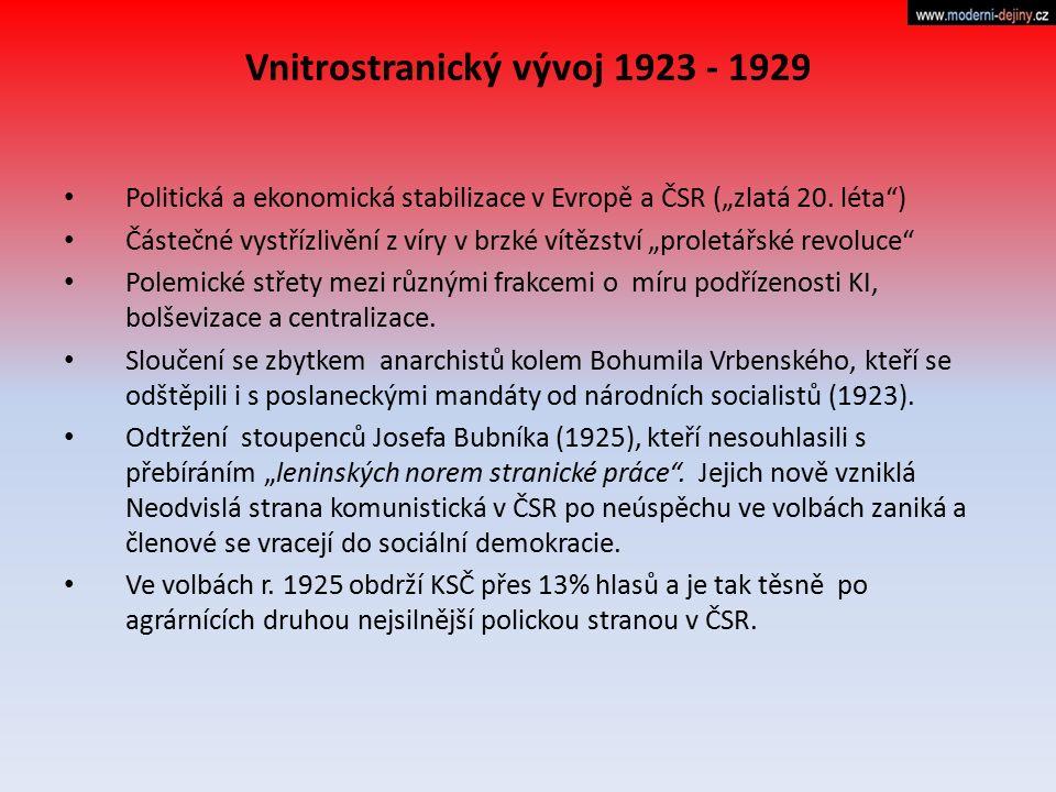 """Vnitrostranický vývoj 1923 - 1929 Politická a ekonomická stabilizace v Evropě a ČSR (""""zlatá 20. léta"""") Částečné vystřízlivění z víry v brzké vítězství"""