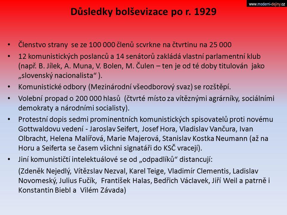 Důsledky bolševizace po r. 1929 Členstvo strany se ze 100 000 členů scvrkne na čtvrtinu na 25 000 12 komunistických poslanců a 14 senátorů zakládá vla