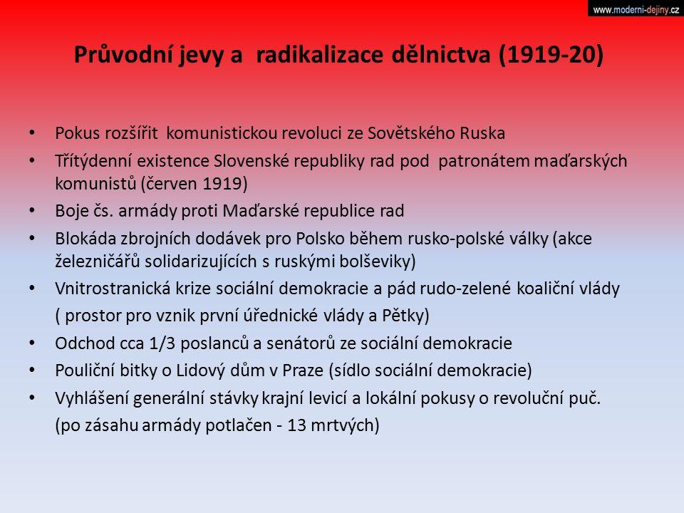 Průvodní jevy a radikalizace dělnictva (1919-20) Pokus rozšířit komunistickou revoluci ze Sovětského Ruska Třítýdenní existence Slovenské republiky ra