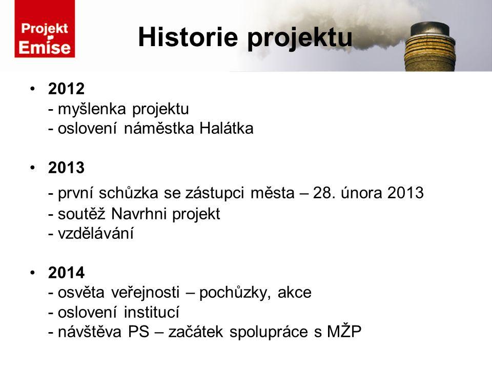 Historie projektu 2012 - myšlenka projektu - oslovení náměstka Halátka 2013 - první schůzka se zástupci města – 28. února 2013 - soutěž Navrhni projek