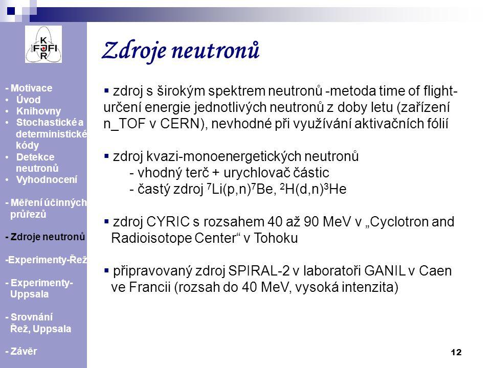 12 - Motivace Úvod Knihovny Stochastické a deterministické kódy Detekce neutronů Vyhodnocení - Měření účinných průřezů - Zdroje neutronů -Experimenty-