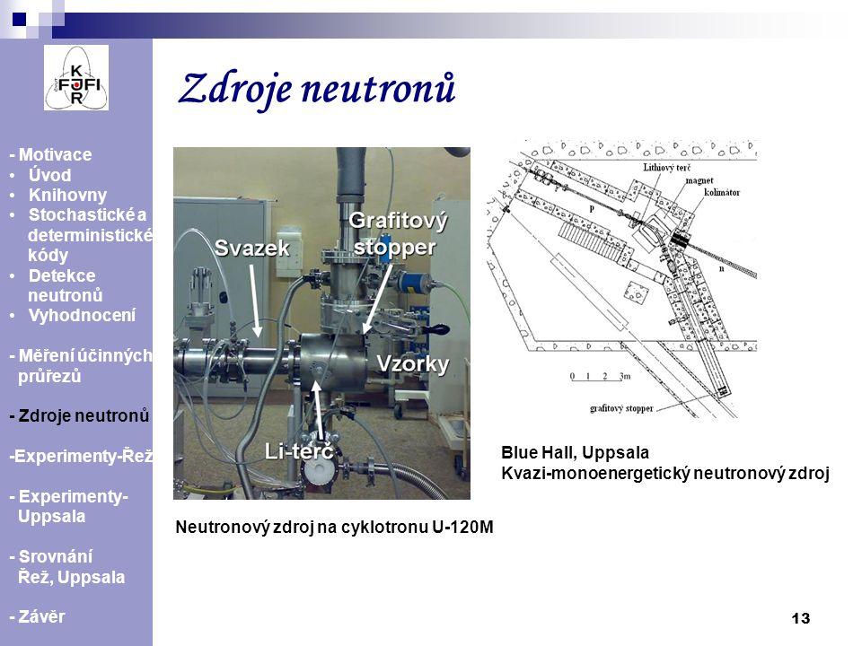 13 - Motivace Úvod Knihovny Stochastické a deterministické kódy Detekce neutronů Vyhodnocení - Měření účinných průřezů - Zdroje neutronů -Experimenty-