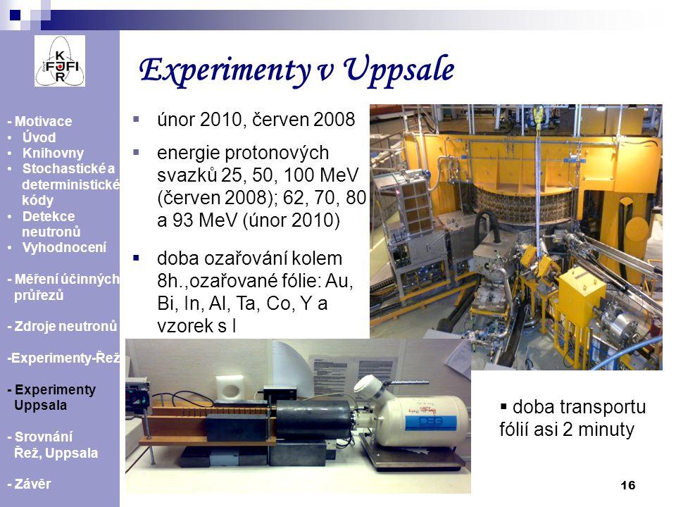 16 - Motivace Úvod Knihovny Stochastické a deterministické kódy Detekce neutronů Vyhodnocení - Měření účinných průřezů - Zdroje neutronů -Experimenty-