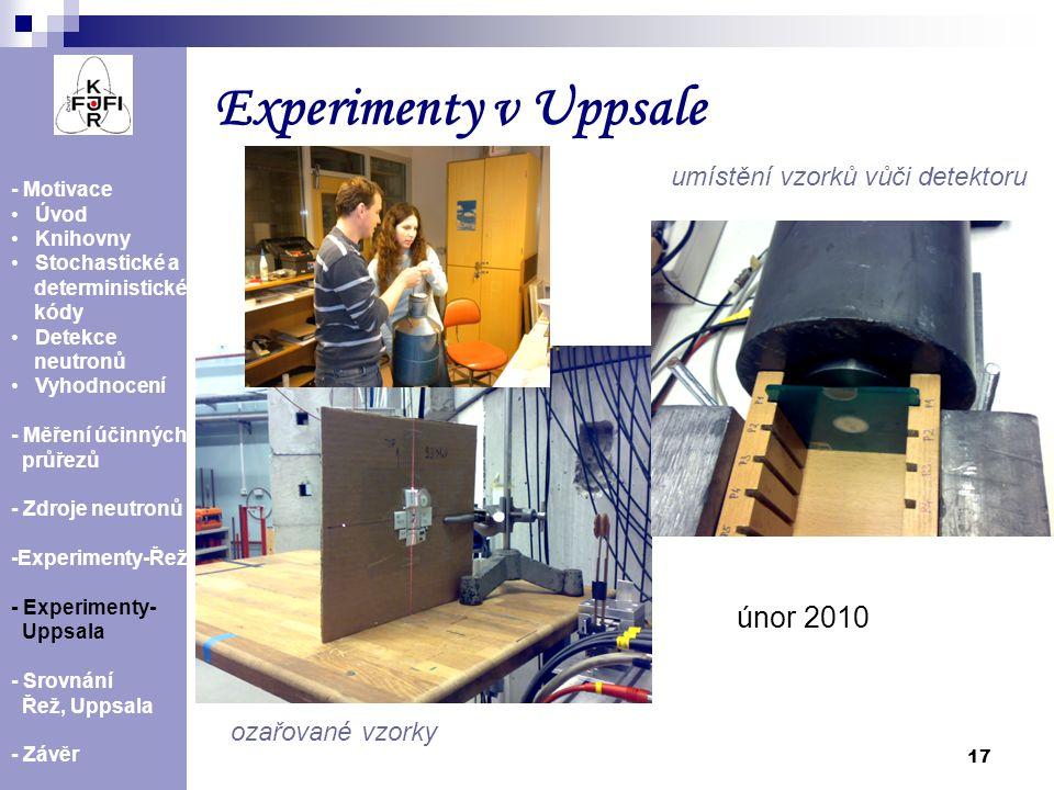 17 - Motivace Úvod Knihovny Stochastické a deterministické kódy Detekce neutronů Vyhodnocení - Měření účinných průřezů - Zdroje neutronů -Experimenty-
