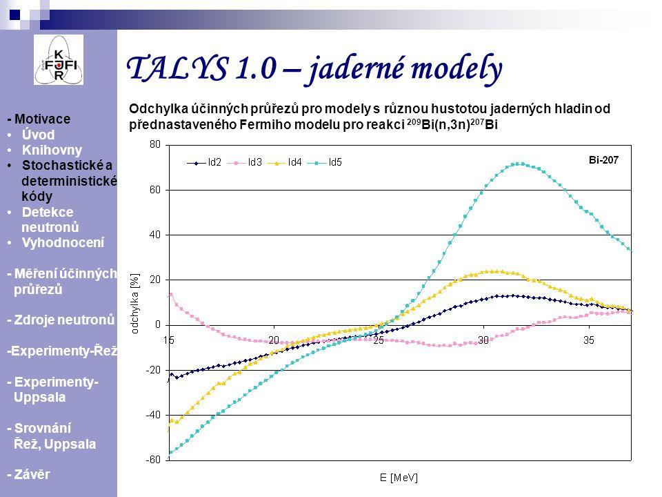 9 Detekce neutronů - Motivace Úvod Knihovny Stochastické a deterministické kódy Detekce neutronů Vyhodnocení - Měření účinných průřezů - Zdroje neutronů -Experimenty-Řež - Experimenty- Uppsala - Srovnání Řež, Uppsala - Závěr AlAuBiCoIn Ta Reaction E thresh [MeV] Half-life 197 Au (n,2n) 196 Au8,18,16,183 d 197 Au (n,3n) 195 Au14,8 186,1 d 197 Au (n,4n) 194 Au23,238,02 h 209 Bi (n,3n) 207 Bi14,4231,56 y 209 Bi (n,4n) 206 Bi22,556,243 d 115 In (n,2n) 114 In9,121,2 min