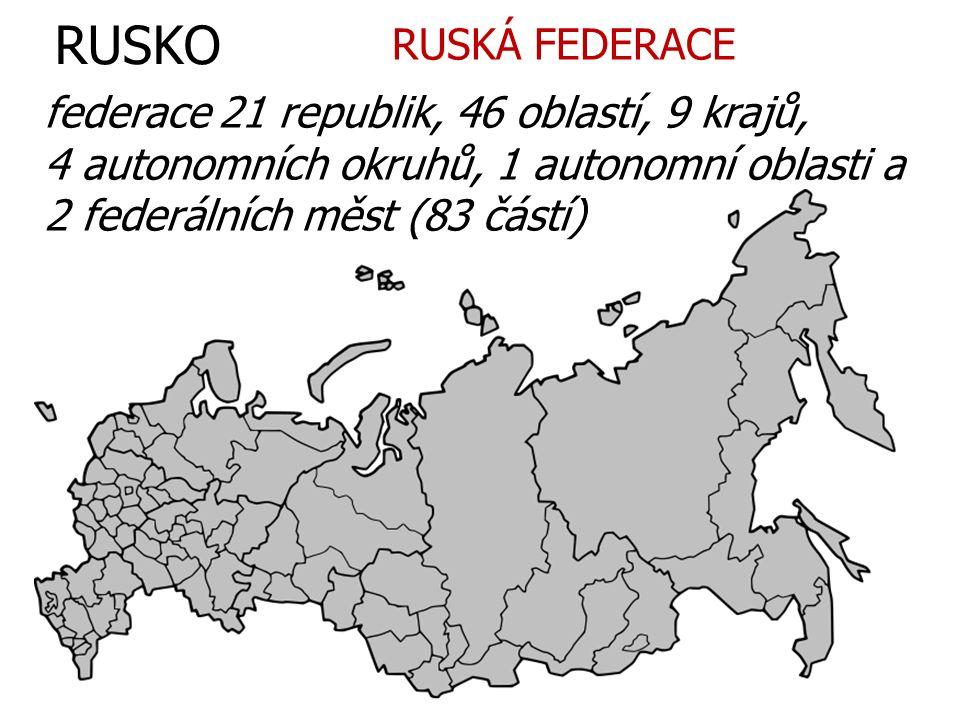 RUSKO federace 21 republik, 46 oblastí, 9 krajů, 4 autonomních okruhů, 1 autonomní oblasti a 2 federálních měst (83 částí) RUSKÁ FEDERACE