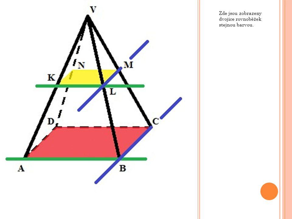 Zde jsou zobrazeny dvojice rovnoběžek stejnou barvou.