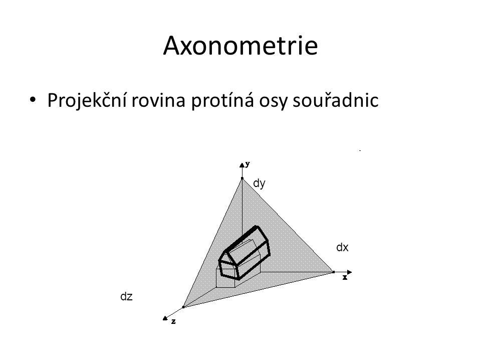 Axonometrie Projekční rovina protíná osy souřadnic dy dx dz