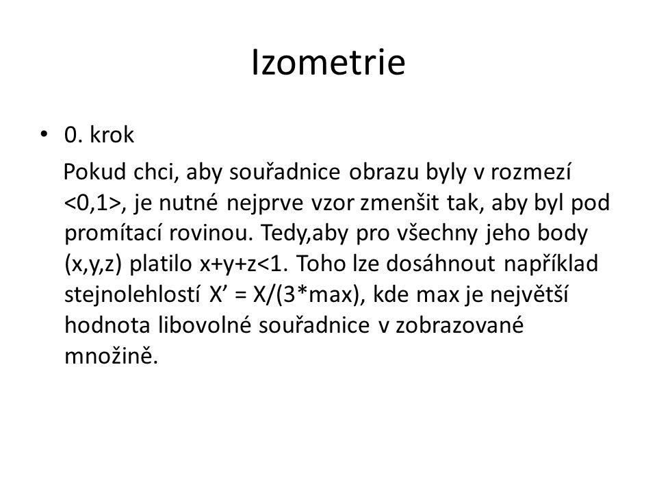 Izometrie 0.