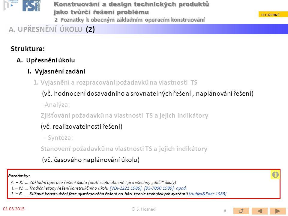 Struktura: A. Upřesnění úkolu I. Vyjasnění zadání 1.