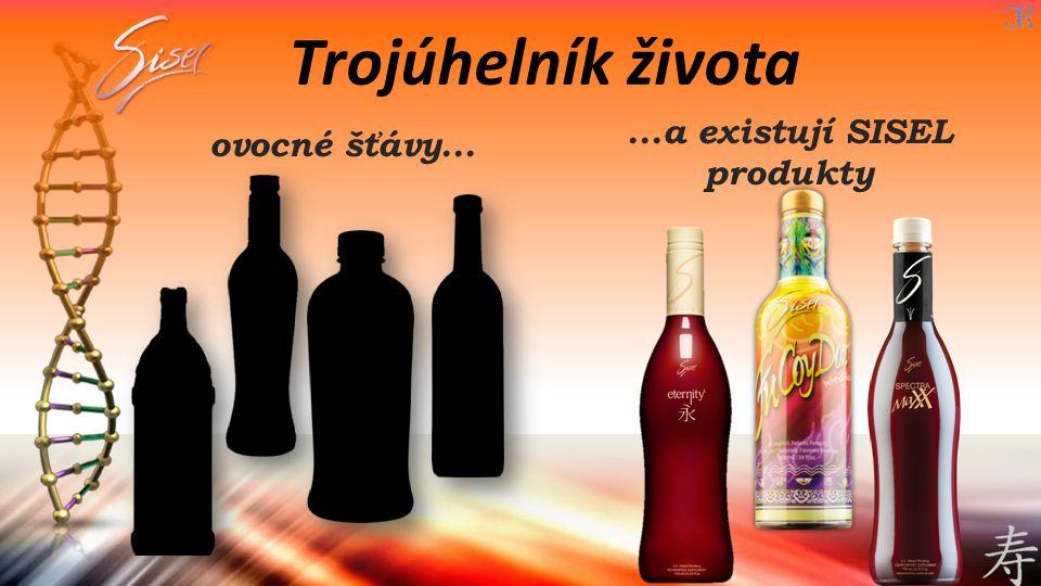 ovocné šťávy......a existují SISEL produkty Trojúhelník života