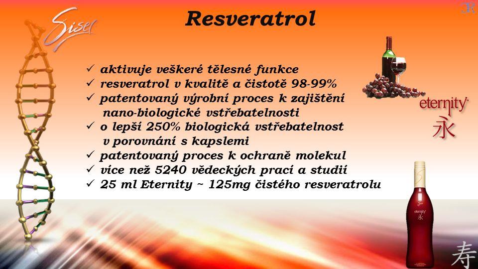 aktivuje veškeré tělesné funkce resveratrol v kvalitě a čistotě 98-99% patentovaný výrobní proces k zajištění nano-biologické vstřebatelnosti o lepší