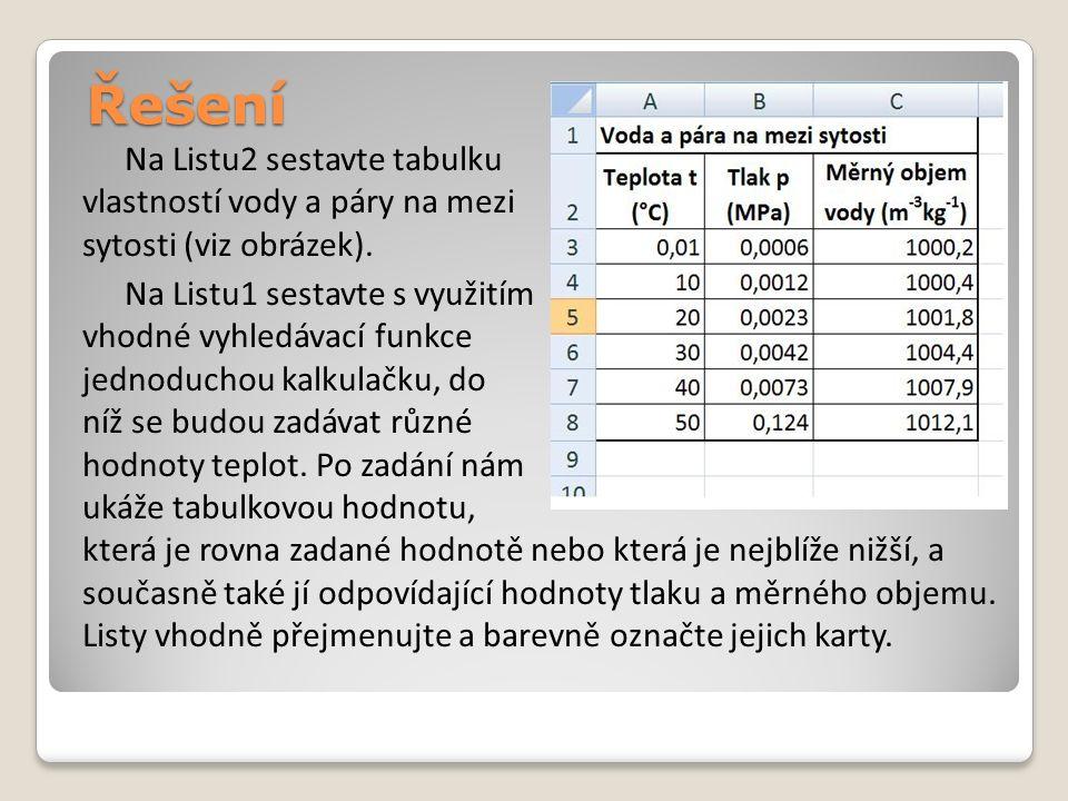Řešení Na Listu2 sestavte tabulku vlastností vody a páry na mezi sytosti (viz obrázek).