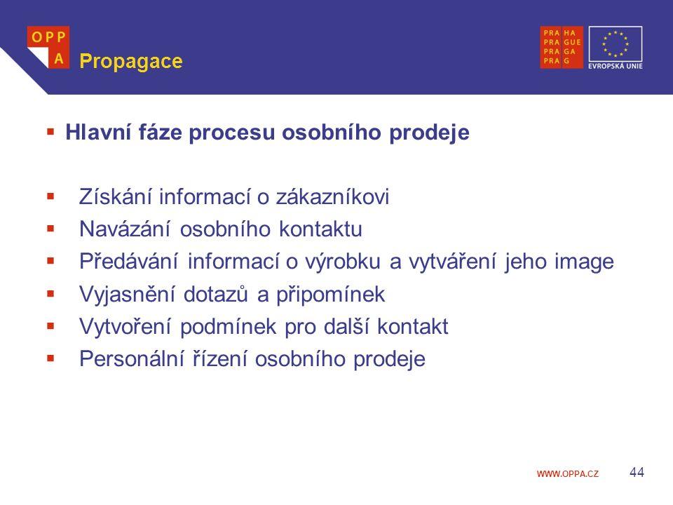 WWW.OPPA.CZ Propagace  Hlavní fáze procesu osobního prodeje  Získání informací o zákazníkovi  Navázání osobního kontaktu  Předávání informací o vý