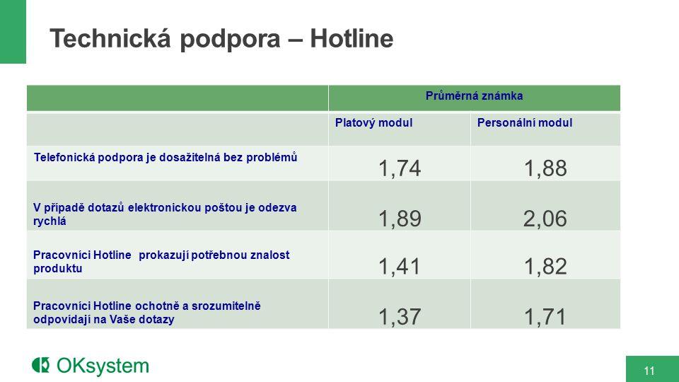 Průměrná známka Platový modulPersonální modul Telefonická podpora je dosažitelná bez problémů 1,741,88 V případě dotazů elektronickou poštou je odezva