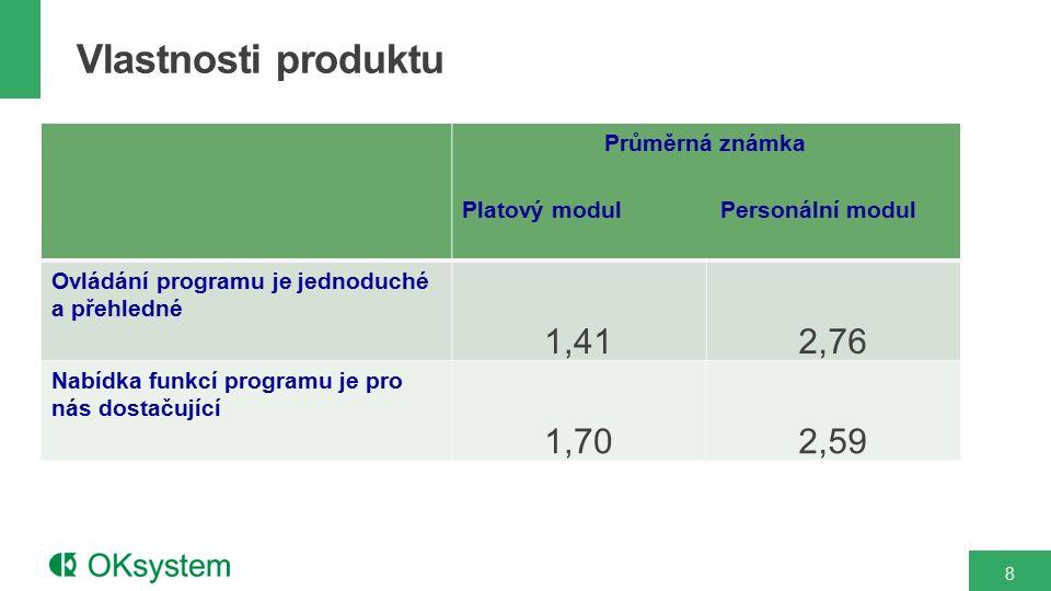 8 Průměrná známka Platový modul Personální modul Ovládání programu je jednoduché a přehledné 1,412,76 Nabídka funkcí programu je pro nás dostačující 1