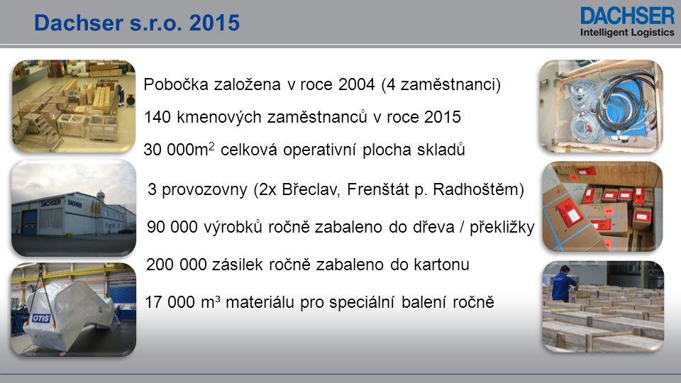 Dachser s.r.o. 2015 Pobočka založena v roce 2004 (4 zaměstnanci) 140 kmenových zaměstnanců v roce 2015 30 000m 2 celková operativní plocha skladů 90 0