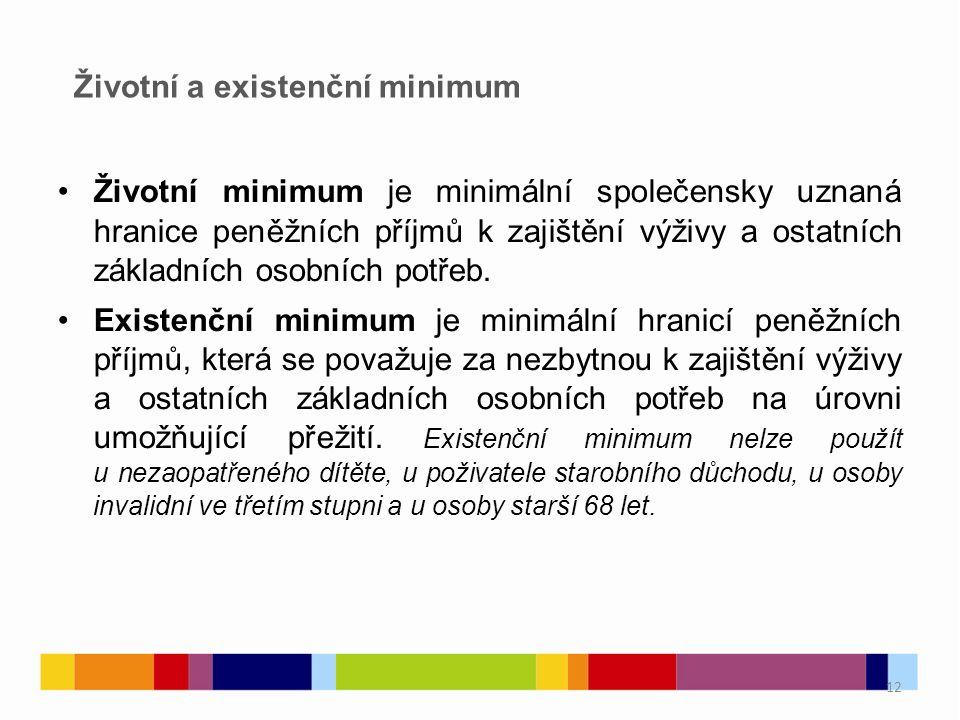 Částky životního minima v Kč za měsíc pro jednotlivce3 410 Kč pro první osobu v domácnosti3 140 Kč pro druhou a další osobu v domácnosti, která není nezaopatřeným dítětem 2 830 Kč pro nezaopatřené dítě ve věku 2 830 –do 6 let1 740 Kč –6 až 15 let2 140 Kč –15 až 26 let (nezaopatřené)2 450 Kč Životní minimum je součtem všech částek životního minima jednotlivých členů domácnosti.