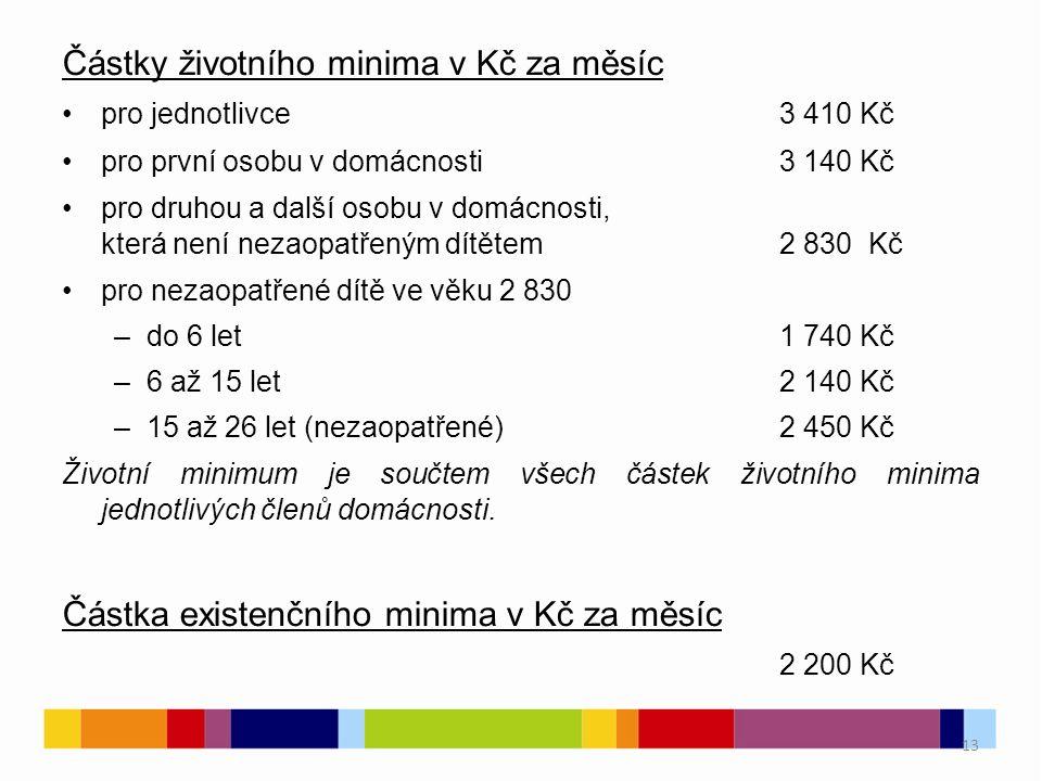 Částky životního minima v Kč za měsíc pro jednotlivce3 410 Kč pro první osobu v domácnosti3 140 Kč pro druhou a další osobu v domácnosti, která není n