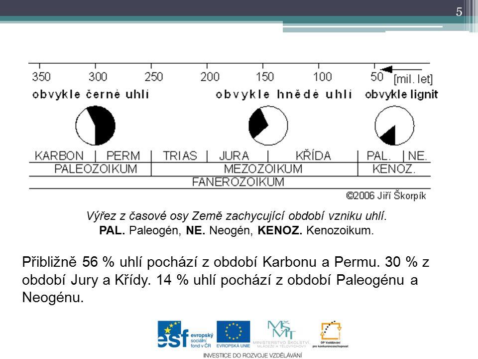 Výřez z časové osy Země zachycující období vzniku uhlí. PAL. Paleogén, NE. Neogén, KENOZ. Kenozoikum. Přibližně 56 % uhlí pochází z období Karbonu a P