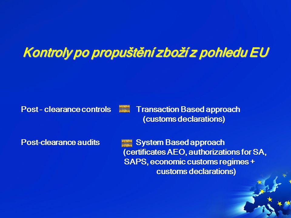 Kontrolovaná osoba je povinna  umožnit provedení kontroly po propuštění zboží.
