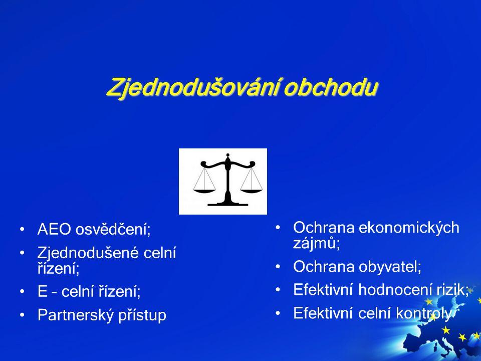 Právní základ EU pro provádění kontrol po propuštění zboží Nařízení Rady (EHS) č.