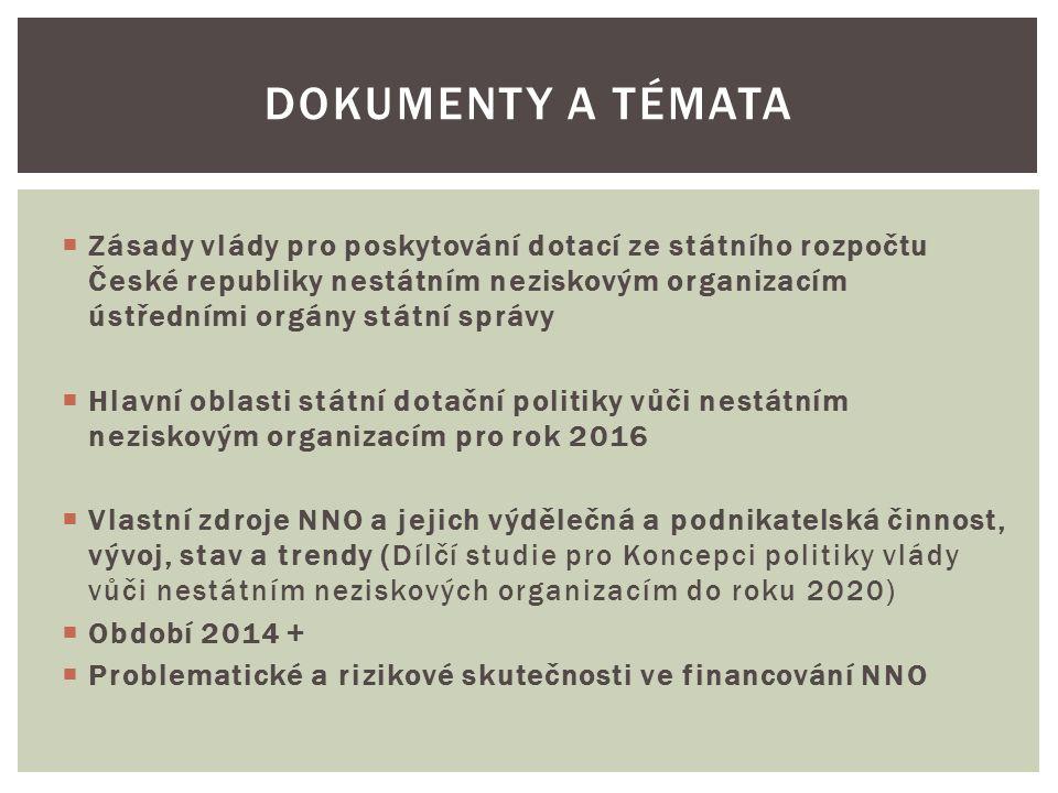  Zásady vlády pro poskytování dotací ze státního rozpočtu České republiky nestátním neziskovým organizacím ústředními orgány státní správy  Hlavní oblasti státní dotační politiky vůči nestátním neziskovým organizacím pro rok 2016  Vlastní zdroje NNO a jejich výdělečná a podnikatelská činnost, vývoj, stav a trendy (Dílčí studie pro Koncepci politiky vlády vůči nestátním neziskových organizacím do roku 2020)  Období 2014 +  Problematické a rizikové skutečnosti ve financování NNO DOKUMENTY A TÉMATA