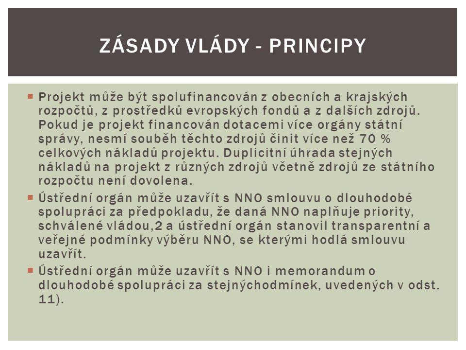  Projekt může být spolufinancován z obecních a krajských rozpočtů, z prostředků evropských fondů a z dalších zdrojů.