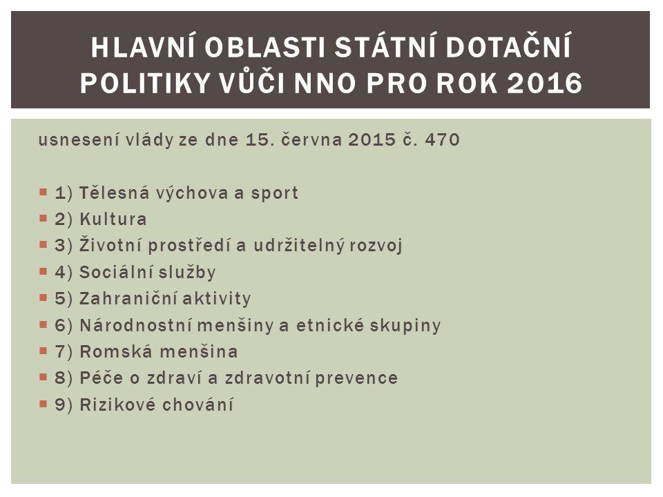usnesení vlády ze dne 15. června 2015 č.