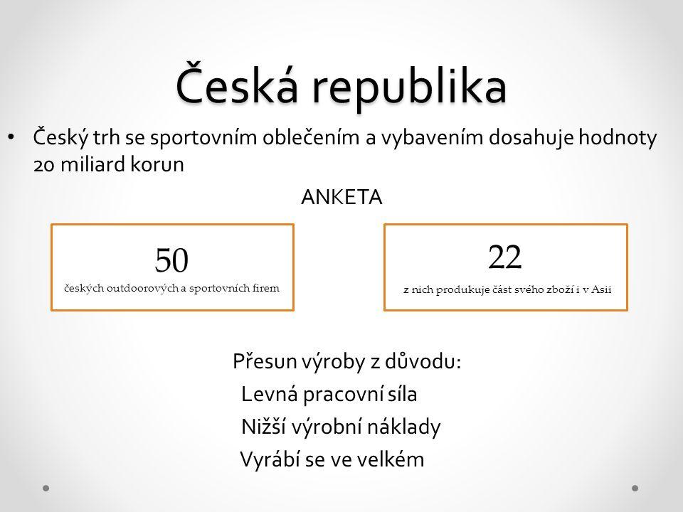 Česká republika Český trh se sportovním oblečením a vybavením dosahuje hodnoty 20 miliard korun ANKETA Přesun výroby z důvodu: Levná pracovní síla Niž