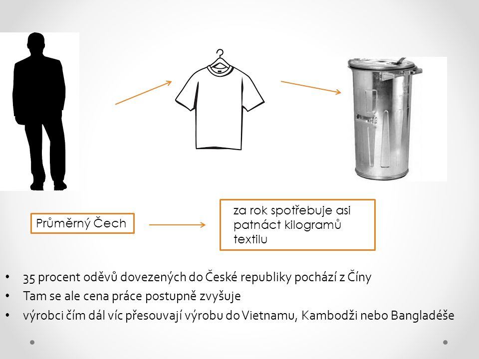 35 procent oděvů dovezených do České republiky pochází z Číny Tam se ale cena práce postupně zvyšuje výrobci čím dál víc přesouvají výrobu do Vietnamu