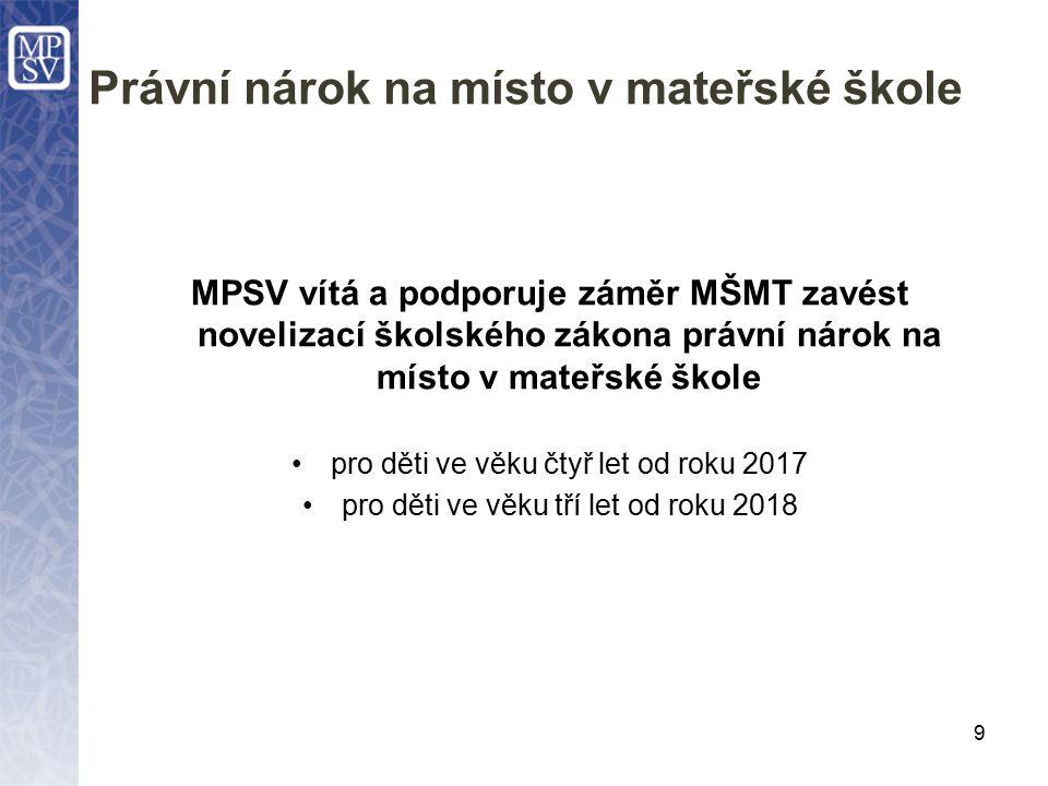 Právní nárok na místo v mateřské škole MPSV vítá a podporuje záměr MŠMT zavést novelizací školského zákona právní nárok na místo v mateřské škole pro děti ve věku čtyř let od roku 2017 pro děti ve věku tří let od roku 2018 9